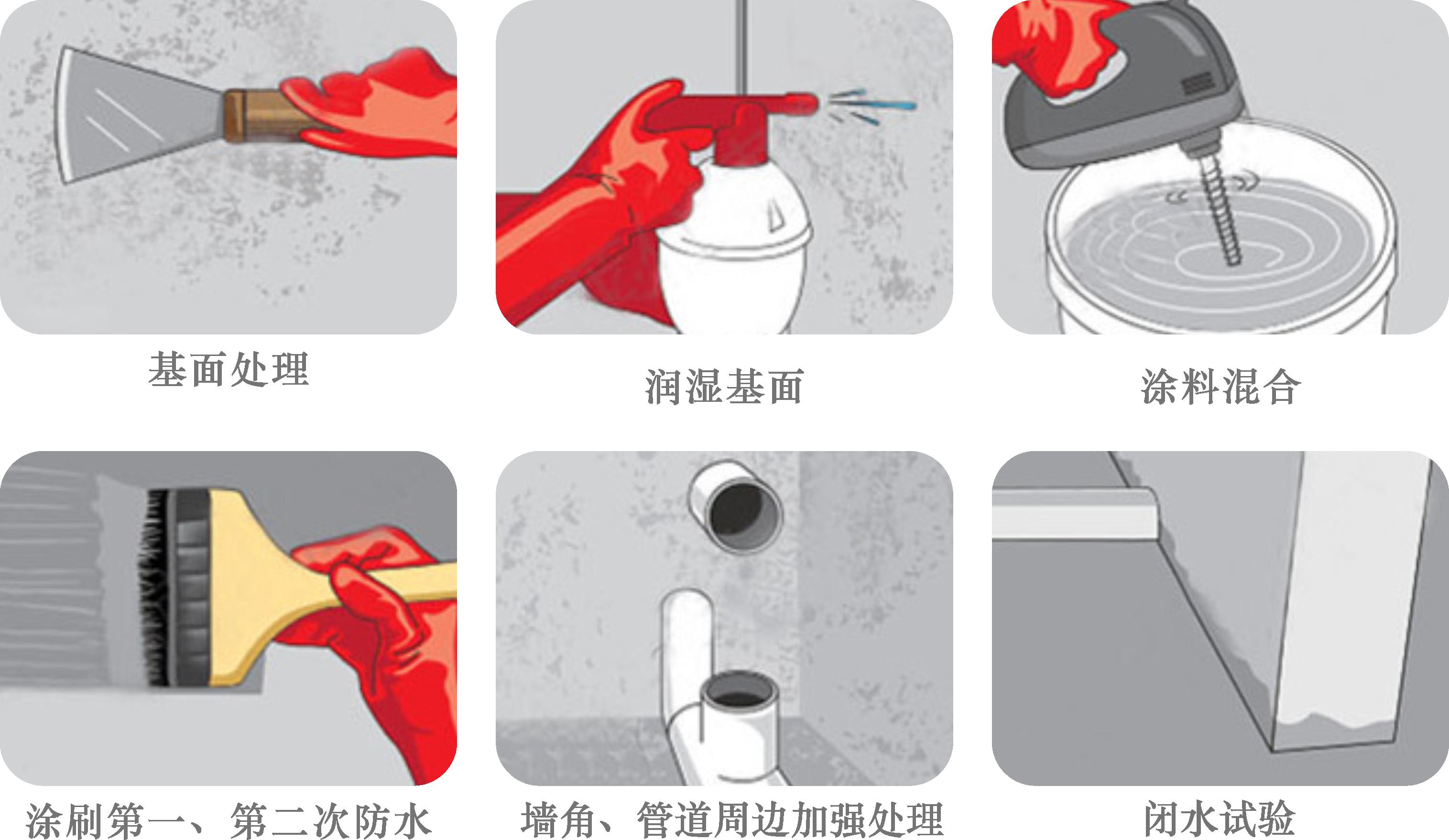 JS聚合物水泥基bv伟德入口涂料(图2)